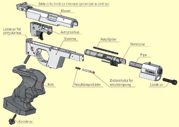 Kolv pistol